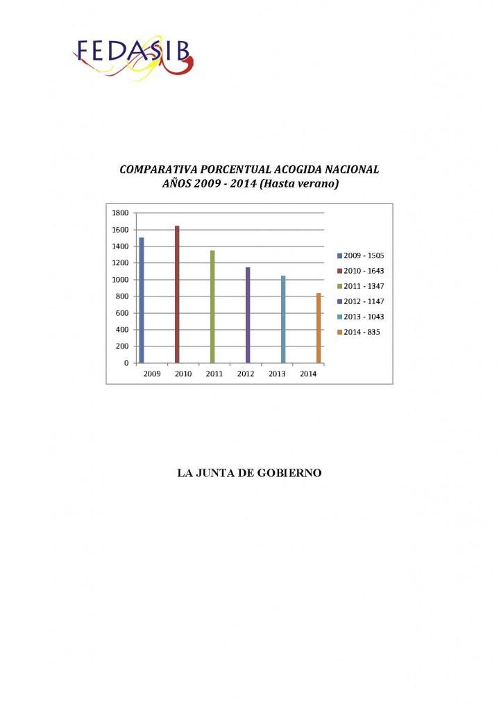 ESTADISTICAS COMPARATIVAS 2009 - 2014